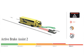 Active Brake Assist 2